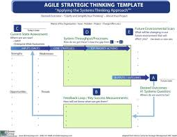strategic planning frameworks agile strategic tools agile strategy creation implementation