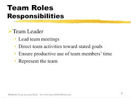 Ppt Team Roles Learning Objectives Powerpoint Presentation Id 545623