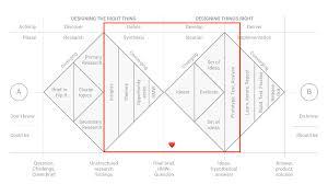 Diamond Chart It Works Double Diamond Chart It Works Jasonkellyphoto Co