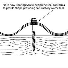 pictures of corrugated roof installation guide
