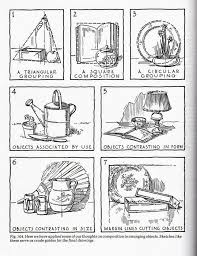 079c9a56f48ea6231fd366ea208dbde9 art handouts art worksheets 622 best images about art notes and worksheets on pinterest on ap art history worksheets