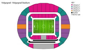 Ekaterinburg Arena Seating Chart Fifa Com 2018 Fifa World Cup Russia Ticket Categories