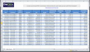 Free Daily Sales Report Excel Template Atlantaauctionco Com
