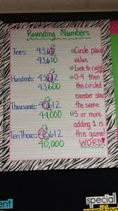 Rounding Anchor Chart 4th Grade Rounding Anchor Chart Corrected Version Teaching Math
