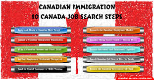 Canadian Immigration 10 Canada Job Search Steps