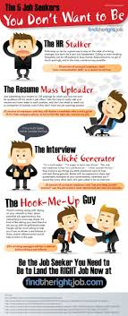 1000 ideas about job seekers job search interview the 5 job seekers you don t want to become infographic