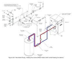 piping diagram for boilers wiring diagram meta