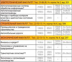 С июня БРУ набирает абитуриентов на бюджетные места 1 из 7