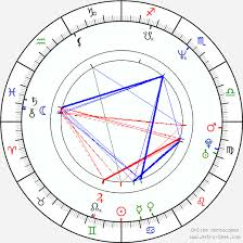 Lana Wachowski Birth Chart Horoscope Date Of Birth Astro