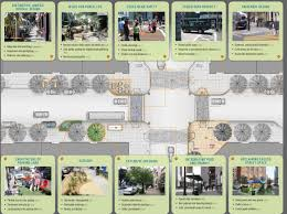 San Francisco Stormwater Design Guidelines Better Streets San Francisco Streetscape Design Manual