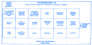 tvr 350i 1986 fuse box block circuit breaker diagram  carfusebox tvr 350i 1986 fuse box block circuit breaker diagram