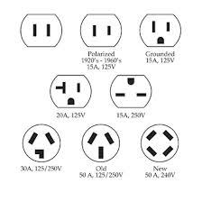 wall plug wiring diagram engine diagram and wiring diagram Wall Plug Wiring mte1dibvdxrszxq on wall plug wiring diagram wall plug wiring diagram