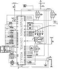 similiar explorer fuse box diagram keywords 1998 ford e350 fuse box diagram together fuse box diagram for