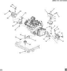 buick park avenue mounts diagram wiring diagram for you • buick park avenue engine diagram electrical wiring diagrams rh 1 phd medical faculty hamburg de 1993