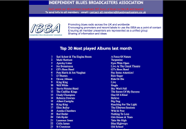 Blues Charts Uk Sari Schorr 1 On The Ibba Chart