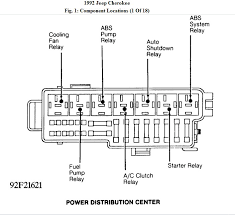 jeep fuel pump relay wiring wiring diagram mega cherokee fuel pump relay on jeep cherokee 1992 diagram fuel pump jeep fuel pump relay wiring