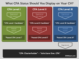 To indicate your CFA qualification status on your CV or resume, list CFA  Institute as an educational awarding body in the 'schools and universities'  section ...