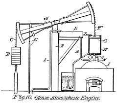 valve steam piston engine diagram valve free image about wiring on simple engine diagram valve