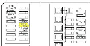 2010 rogue fuse box all wiring diagram 2010 rogue fuse box nissan diagram scion location trusted wiring o srx fuse box 2010 nissan