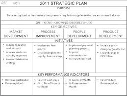 Fundraising Plan Template Nonprofit Development Plan Template Naomijorge Co