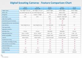 042 Maxresdefault Feature Comparison Chart Template Excel