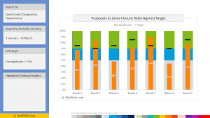 Bullet Chart Powerpoint Bullet Chart Templet For Target Vs Actual Performance