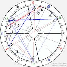 Neil Young Birth Chart Horoscope Date Of Birth Astro