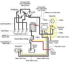 ford 8n starter solenoid wiring diagram wiring diagram wiring diagram 12 volt ewiring source gauge ford 9n 2n 8n forum yesterday s tractors