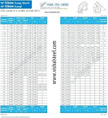 Std Pipe Size Chart Sch 40 Steel Pipe Sizes Agromarketing Com Co