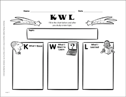 Kwl Chart Reading Graphic Organizer Kwl Chart Printable Graphic