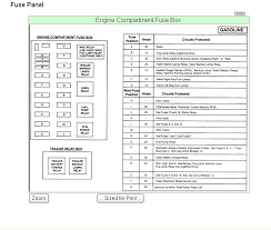 ford transit mk6 (from 2000) fuse box diagram (eu version with 2005 F350 Fuse Panel Diagram 2012 ford transit connect fuse box diagram vehiclepad 2010 throughout 2005 ford transit fuse 2004 f350 fuse panel diagram