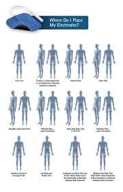 Tens Machine Pad Placement Chart Tens Unit Electrode Placement Diagram Tensunits Com