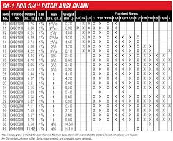 bore size chart 60 chart concentric international