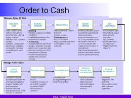 Quote To Cash Process Flow Chart Be Happy And Make Others To