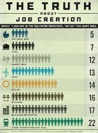 advantages disadvantages of solar power cleantechnica solar energy advantages jobs
