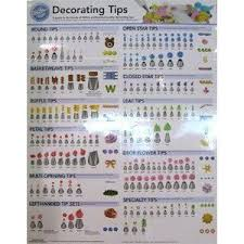 Printable Wilton Tip Chart Wilton Decorating Tip Poster 909 192 Cake Decorating