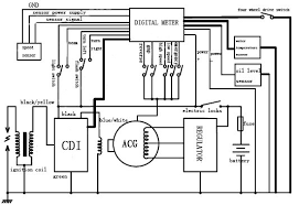 basic wiring diagram for motorcycle wiring diagram and hernes basic wiring queenz kustomz