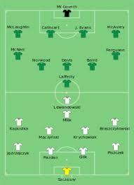Die partie gegen frankreich ist bei den fans bisher. Fussball Europameisterschaft 2016 Gruppe C Wikipedia