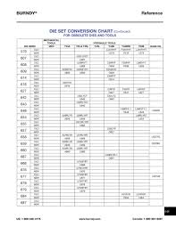 Burndy Die Chart Page 814 Of 2010 Master Catalog