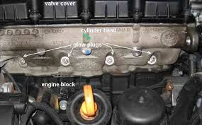 glow plug recall related cold start problems on vw tdi pumpe duse Vw Jetta Door Harness Recall glow plug recall related cold start problems on vw tdi pumpe duse engines vw jetta door harness recall