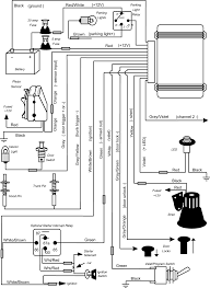 clifford wiring diagram wiring diagrams and schematics collection clifford 3105 wiring diagram pictures wire