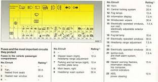 need fuse diagram for mk4 on a v plate fixya zafira b relays at Vauxhall Zafira Fuse Box Diagram 2003