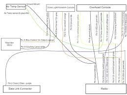 1997 blazer wiring diagram anything wiring diagrams \u2022 1997 chevy blazer trailer wiring diagram blazer overhead console wiring diagram on 97 blazer wiring diagram rh statsrsk co 1997 chevy blazer stereo wiring diagram 1997 blazer radio wiring diagram