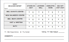 Daily Behavior Chart For Elementary Students Student Behavior Chart Andreas Portfolio