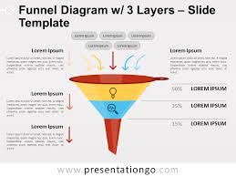 Funnel Diagram With 3 Layers For Powerpoint And Google Slides