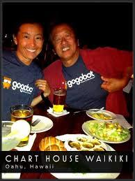 Chart House Happy Hour Tahoe Chart House Reviews Honolulu Hawaii Skyscanner