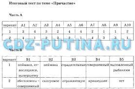 ГДЗ тесты по русскому языку класс Селезнёва 6 Итоговый тест по теме Причастие