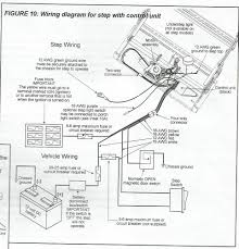 wiring diagram kwikee electric step wiring diagram for kwikee freightliner rv chassis wiring diagrams at Coach Motorhome Wiring Diagrams