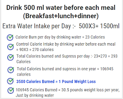 Water Intake By Weight Chart How Much Water You Should Drink A Day To Lose Weight