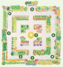 Small Picture Best 10 Vegetable garden layouts ideas on Pinterest Garden